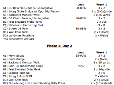 Sample Youth Off-Ice Training Programs