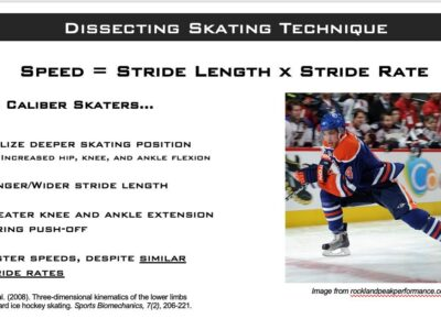 Dissecting Skating Technique